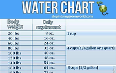 6 Ways for Teachers to Drink More Water